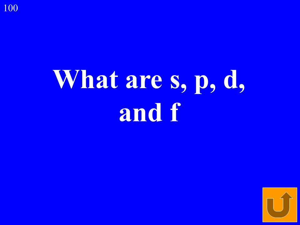 What are s, p, d, and f 100