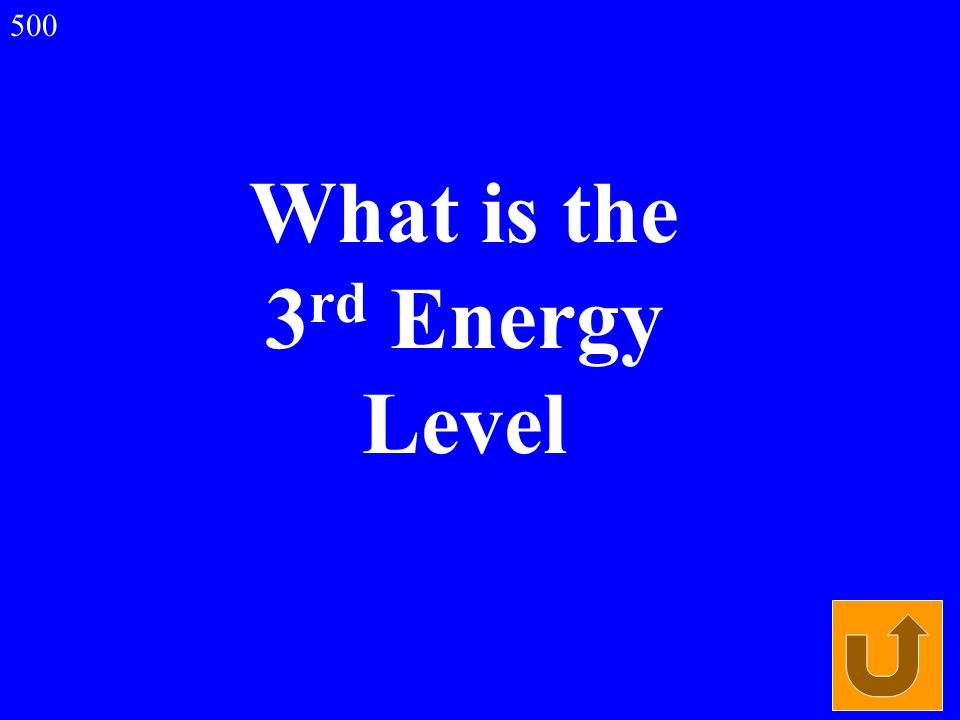 What is the 3 rd Energy Level 500