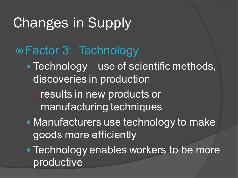 Changes in Supply Factor 3: Technology Technologyuse of scientific methods, discoveries in production results in new products or manufacturing techniq