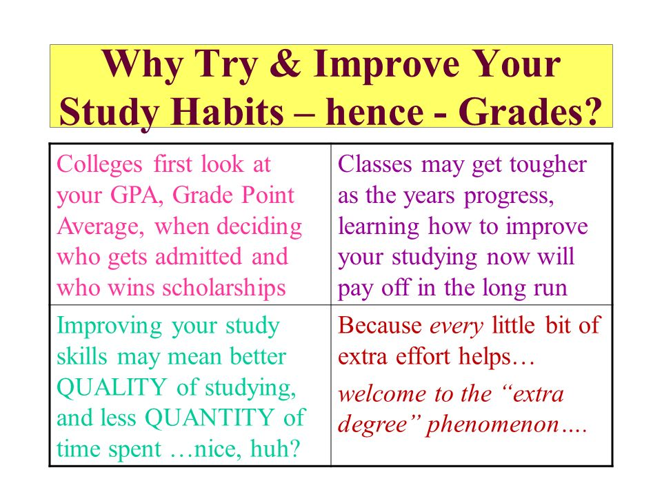 Why Try & Improve Your Study Habits – hence - Grades? Colleges first look at your GPA, Grade Point Average, when deciding who gets admitted and who wi