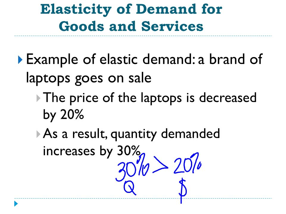 Elasticity of Demand for Goods and Services Example of elastic demand: a brand of laptops goes on sale The price of the laptops is decreased by 20% As