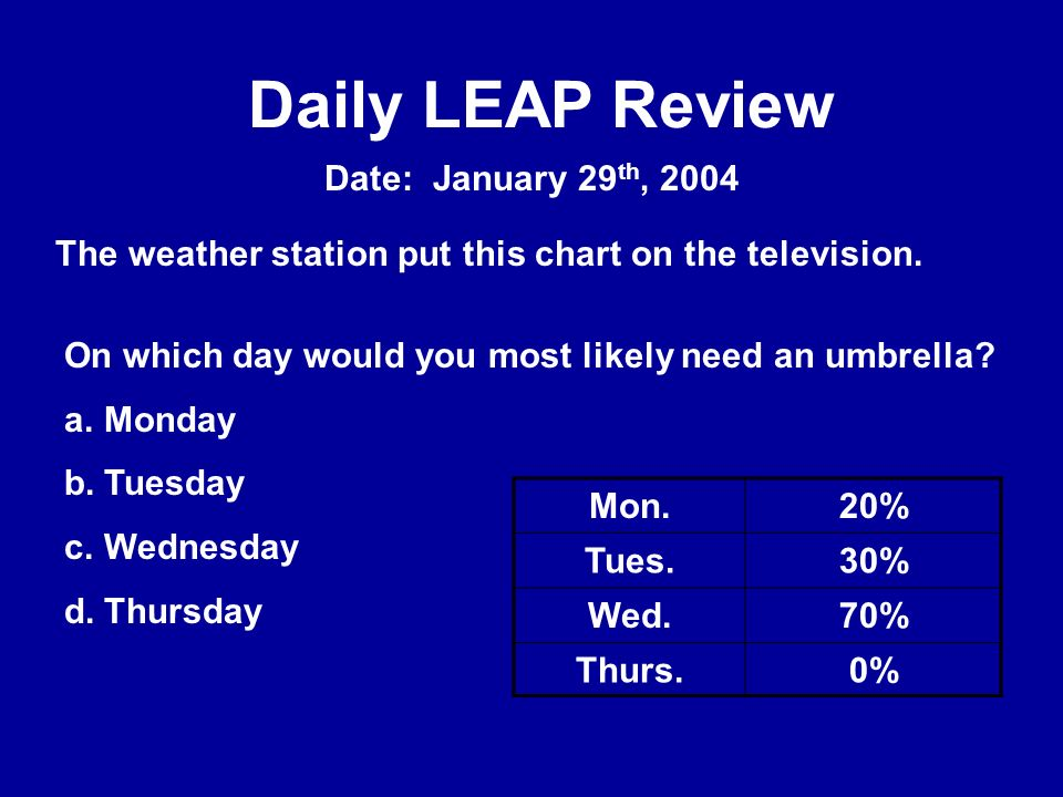 The weather station put this chart on the television. Daily LEAP Review Date: January 29 th, 2004 Mon.20% Tues.30% Wed.70% Thurs.0% On which day would