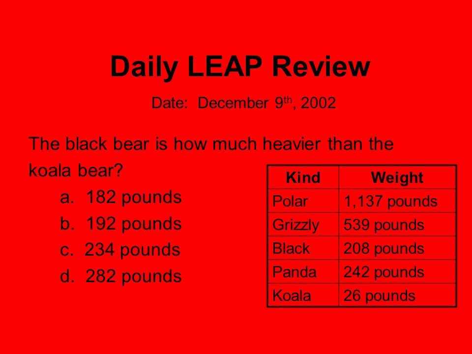 Daily LEAP Review Which is a set of even numbers.a.