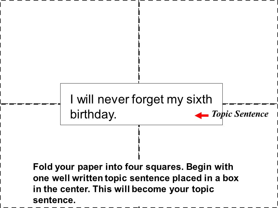 I will never forget my sixth birthday.Fold your paper into four squares.