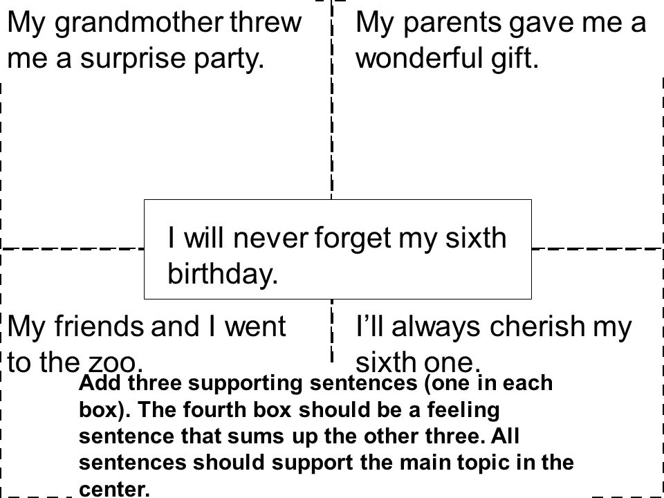 I will never forget my sixth birthday.Add three supporting sentences (one in each box).