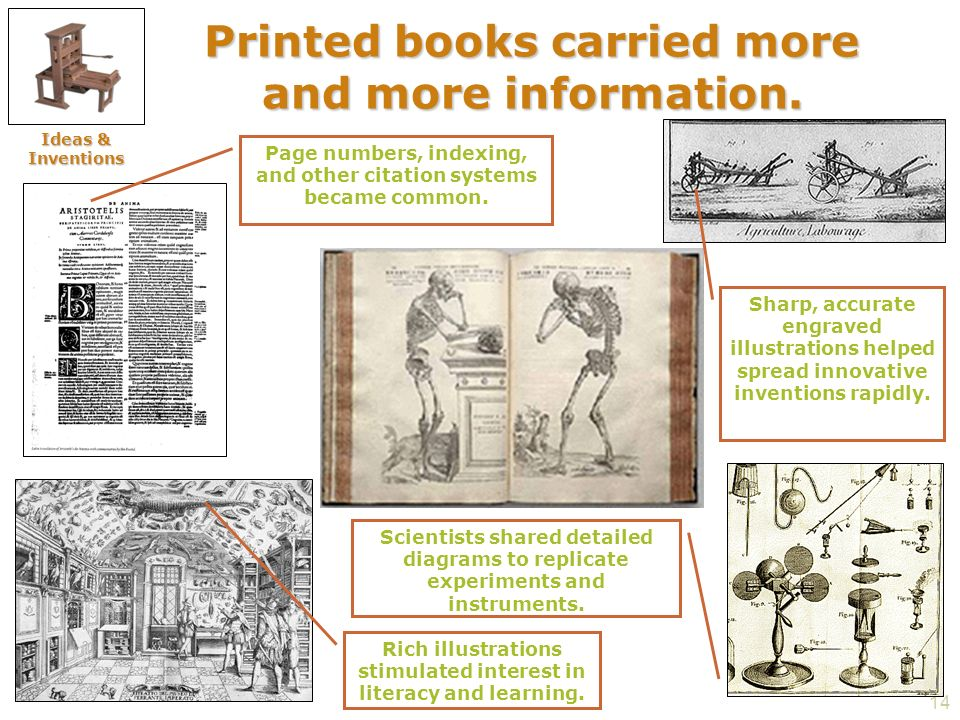 14 Printed books carried more and more information. Ideas & Inventions Page numbers, indexing, and other citation systems became common. Rich illustra