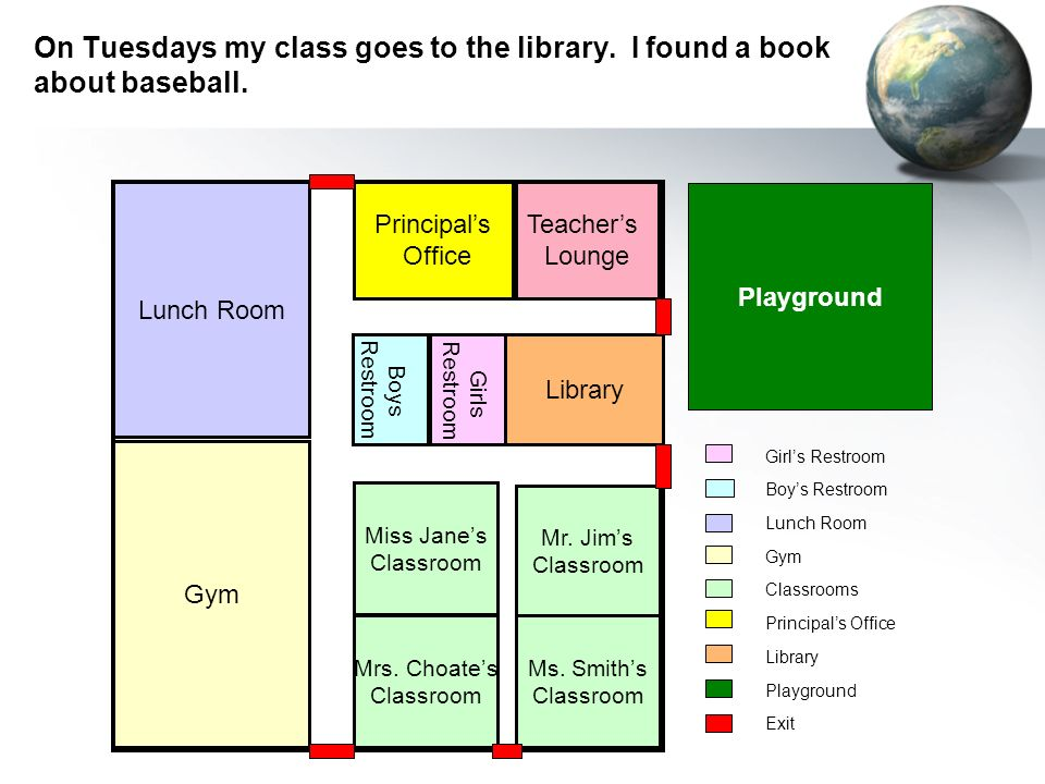 Playground Principals Office Teachers Lounge Lunch Room Gym Library Boys Restroom Girls Restroom Mr.