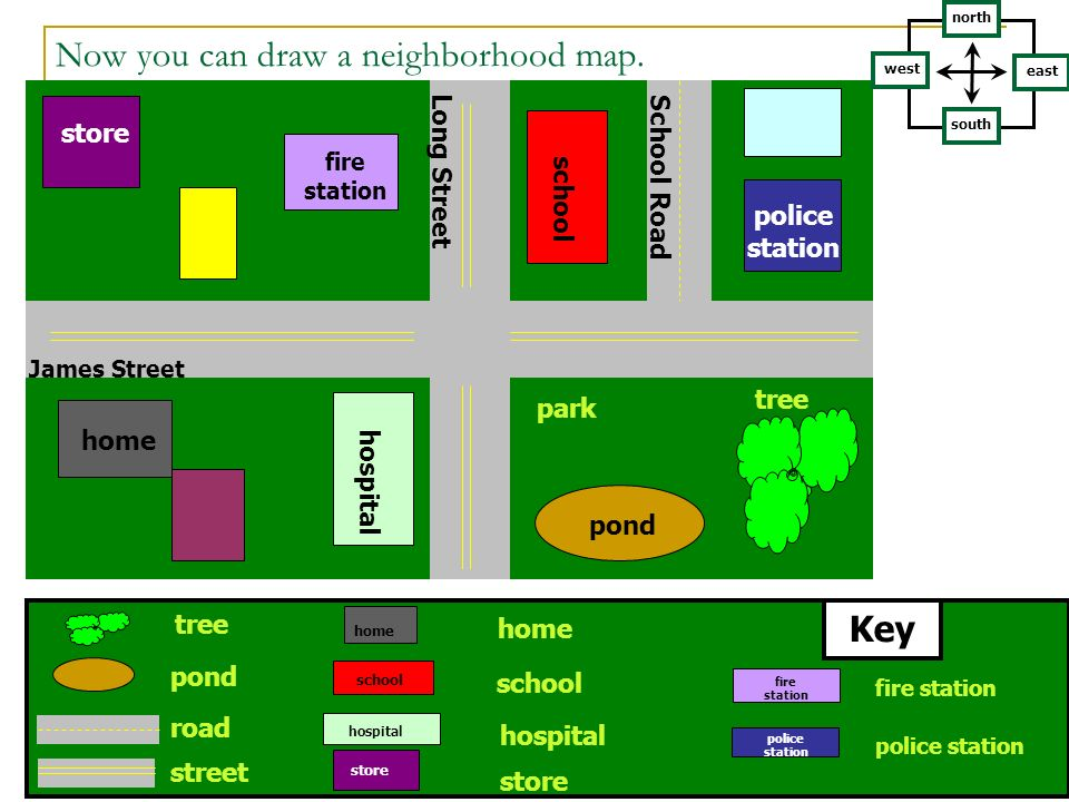 Draw a map of your neighborhood using a compass and a key.
