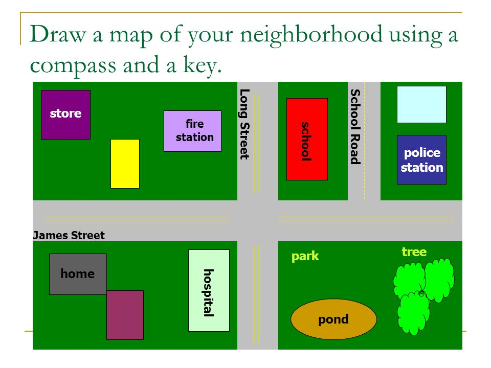 Draw a map of your neighborhood using a compass and a key. tree Long Street James Street pond school hospital park fire station home police station Sc