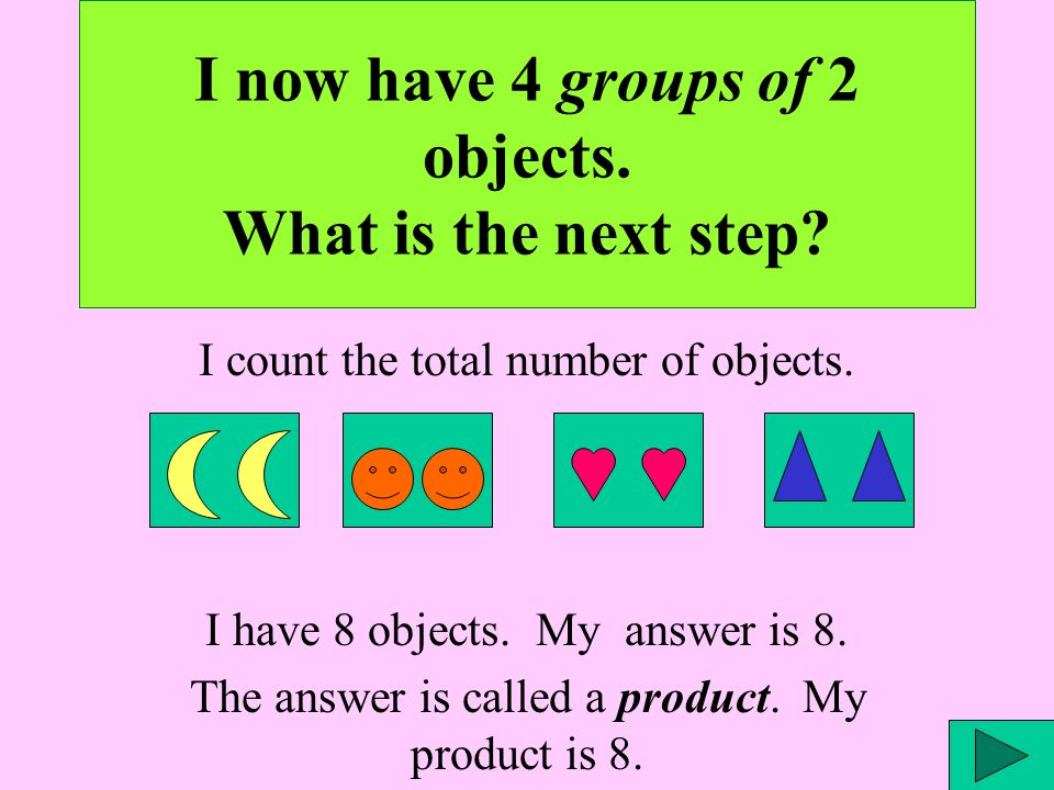 I have my four groups. What do I do next. I look at the second number of my problem (4 x 2).