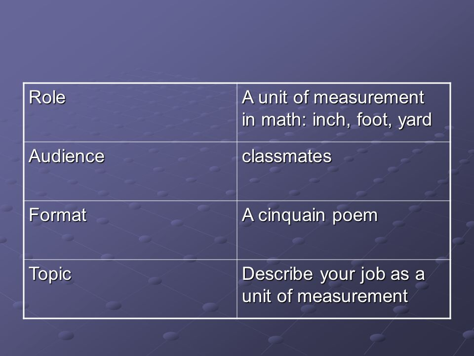 Writing Task You are a unit of measurement in math, an inch, foot, or yard.
