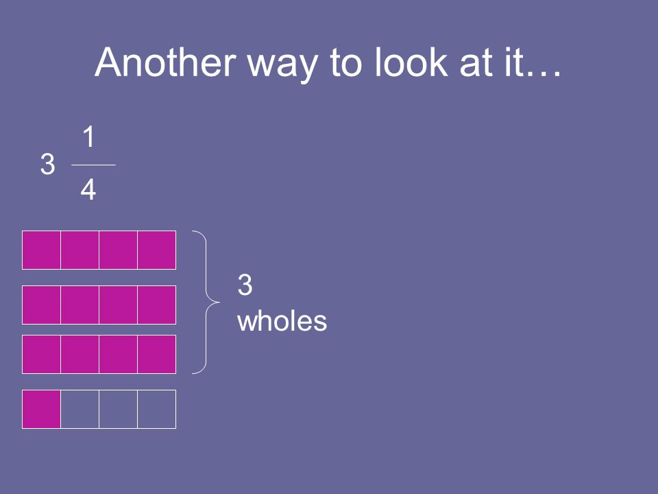 Another way to look at it… 1 4 3 3 wholes