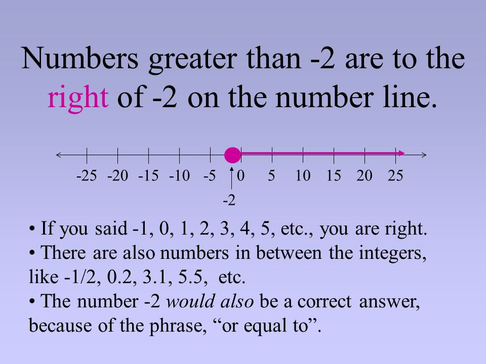 Numbers greater than -2 are to the right of -2 on the number line. 051015-20-15-10-5-252025 If you said -1, 0, 1, 2, 3, 4, 5, etc., you are right. The