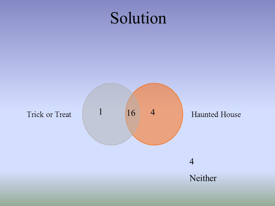 Solution 1 16 4 4 Neither