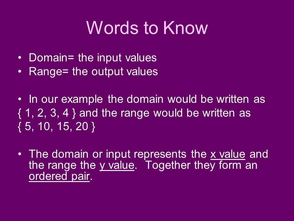 Words to Know Domain= the input values Range= the output values In our example the domain would be written as { 1, 2, 3, 4 } and the range would be wr