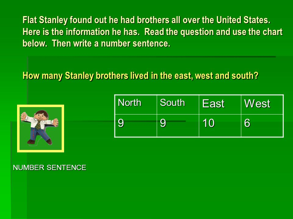 Flat Stanley found out he had brothers all over the United States. Here is the information he has. Read the question and use the chart below. Then wri