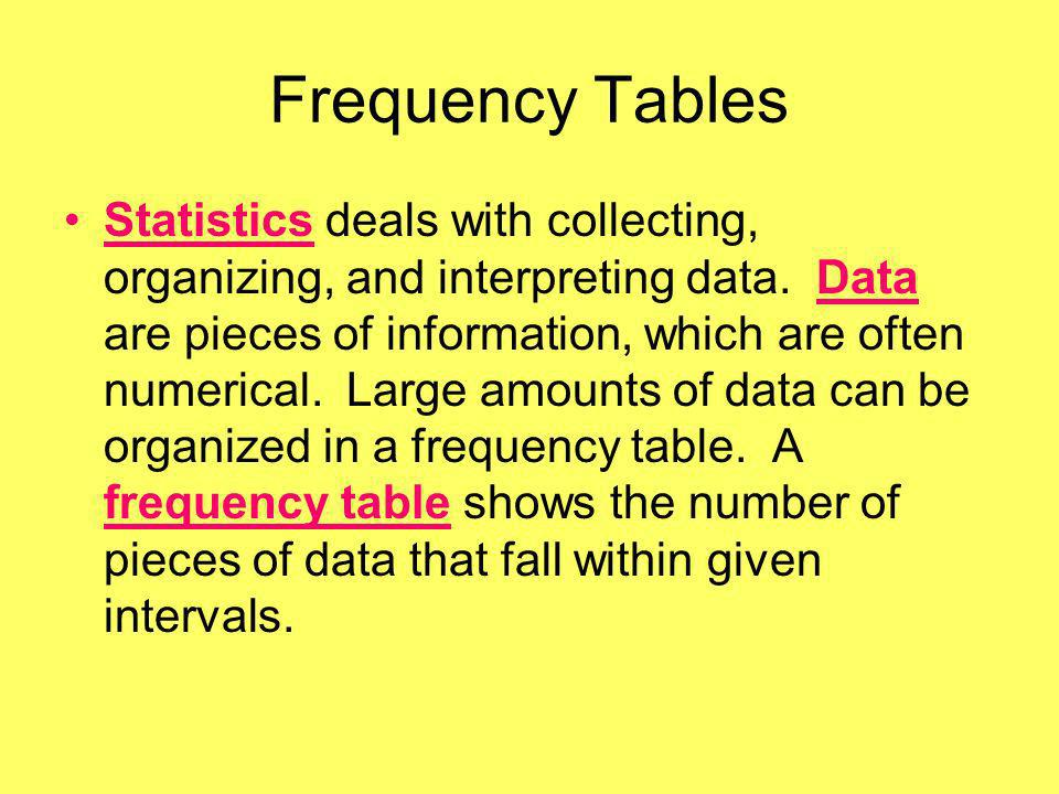 Statistics deals with collecting, organizing, and interpreting data.