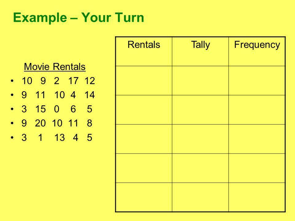 Example – Your Turn Movie Rentals 10 9 2 17 12 9 11 10 4 14 3 15 0 6 5 9 20 10 11 8 3 1 13 4 5 RentalsTallyFrequency