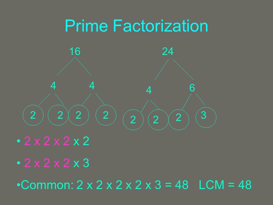 Prime Factorization 1624 44 2222 4 6 22 2 3 2 x 2 x 2 x 2 2 x 2 x 2 x 3 Common: 2 x 2 x 2 x 2 x 3 = 48 LCM = 48