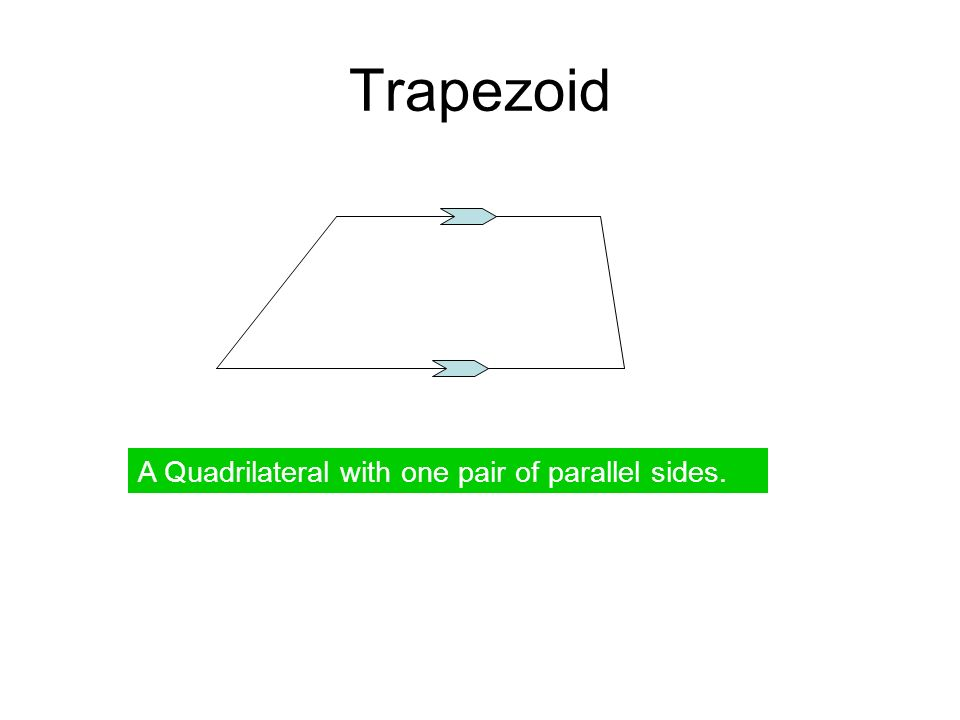 Trapezoid A Quadrilateral with one pair of parallel sides.