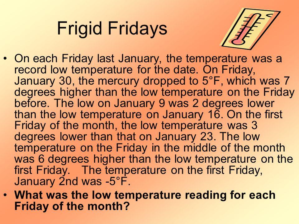 Solution DateLow Temperature Reading January 2 -5°F January 9 -1°F January 16 1°F January 23 -2°F January 30 5°F