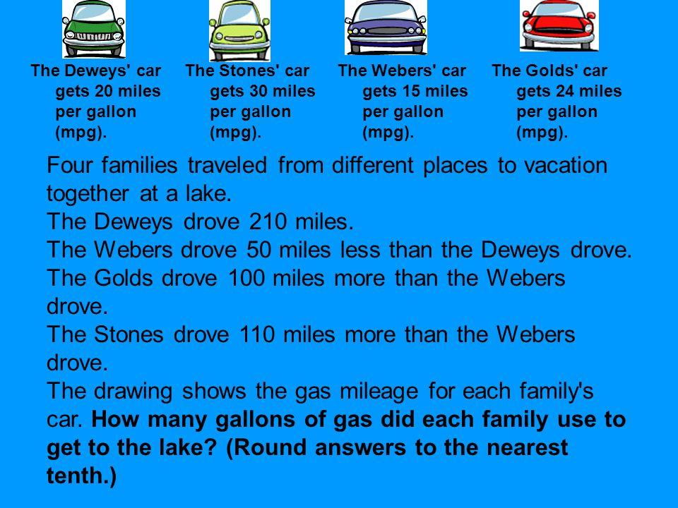 The Deweys car gets 20 miles per gallon (mpg). The Stones car gets 30 miles per gallon (mpg).