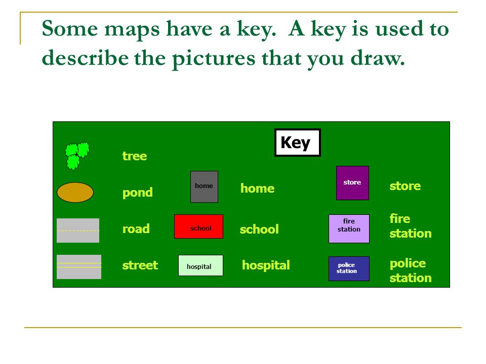 tree pond school hospital street home fire station fire station police station police station road store Key Some maps have a key. A key is used to de