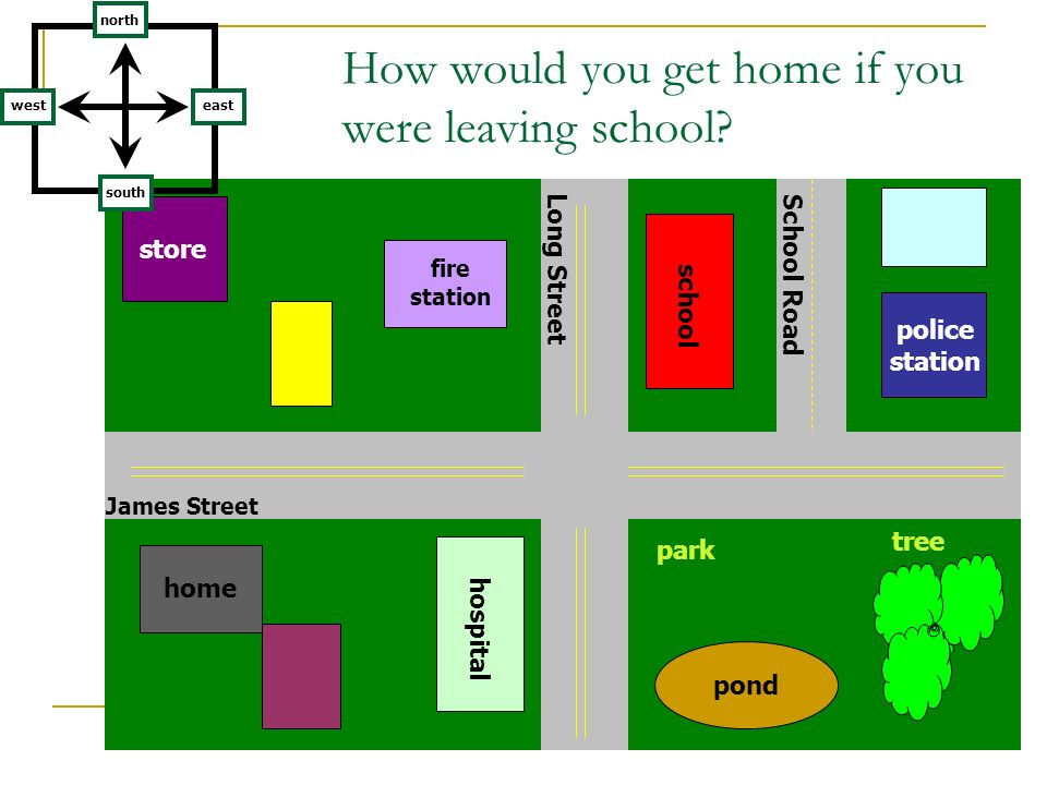 How would you get home if you were leaving school? tree Long Street James Street pond school hospital park fire station home police station School Roa
