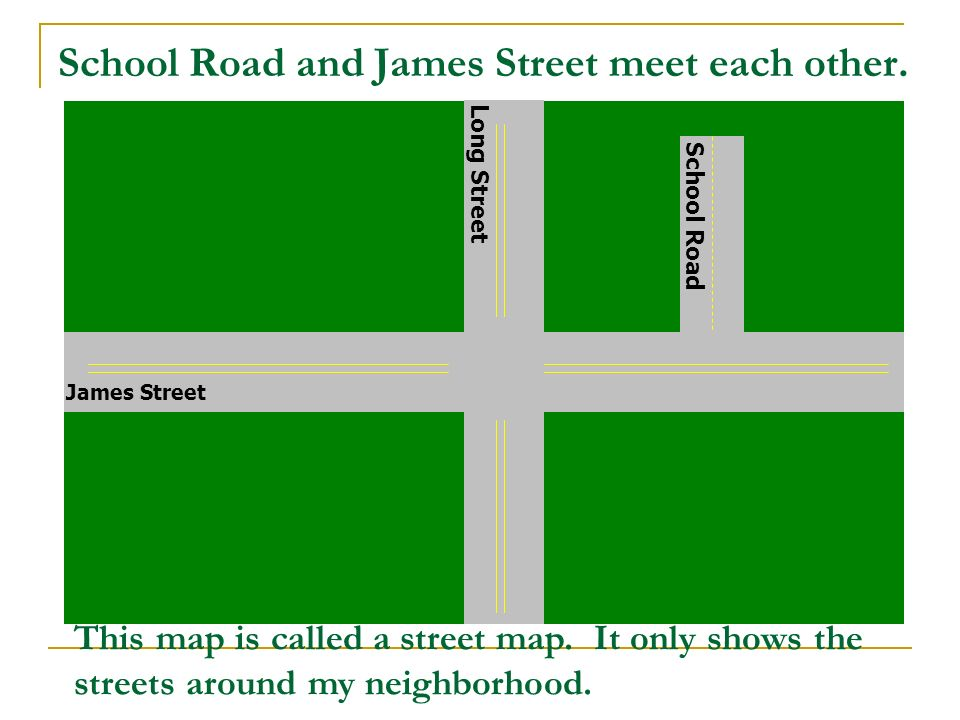 School Road and James Street meet each other. Long Street James Street School Road This map is called a street map. It only shows the streets around m