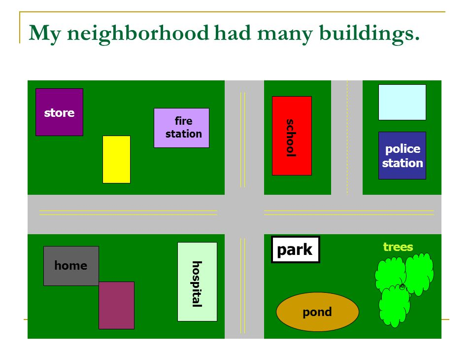 My neighborhood had many buildings. school hospital fire station home police station store trees pond park