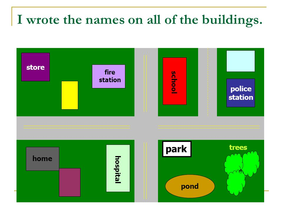 I wrote the names on all of the buildings. school hospital fire station home police station store trees pond park