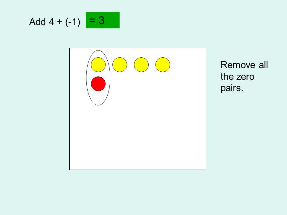 Add 4 + (-1) = 3 Remove all the zero pairs.
