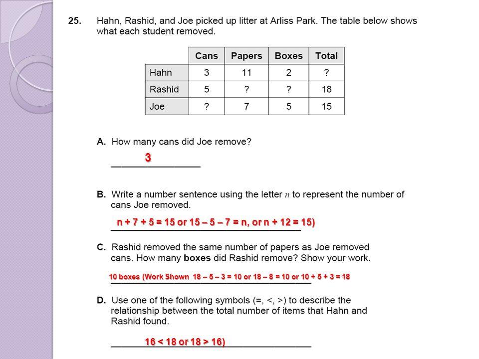 3 n + 7 + 5 = 15 or 15 – 5 – 7 = n, or n + 12 = 15) 10 boxes (Work Shown 18 – 5 – 3 = 10 or 18 – 8 = 10 or 10 + 5 + 3 = 18 16 16)