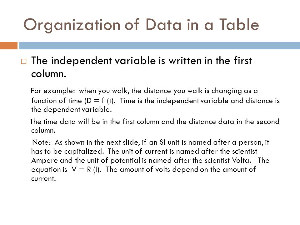 Organization of Data in a Table The independent variable is written in the first column.