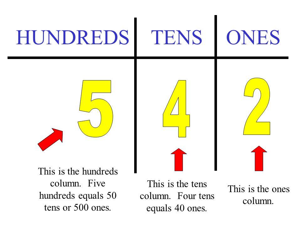 = 5 Hundreds 4 Tens 2 Ones