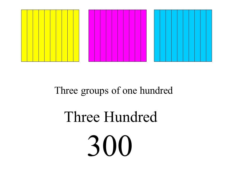 Six groups of ten sixty 60 Ten groups of ten one hundred 100