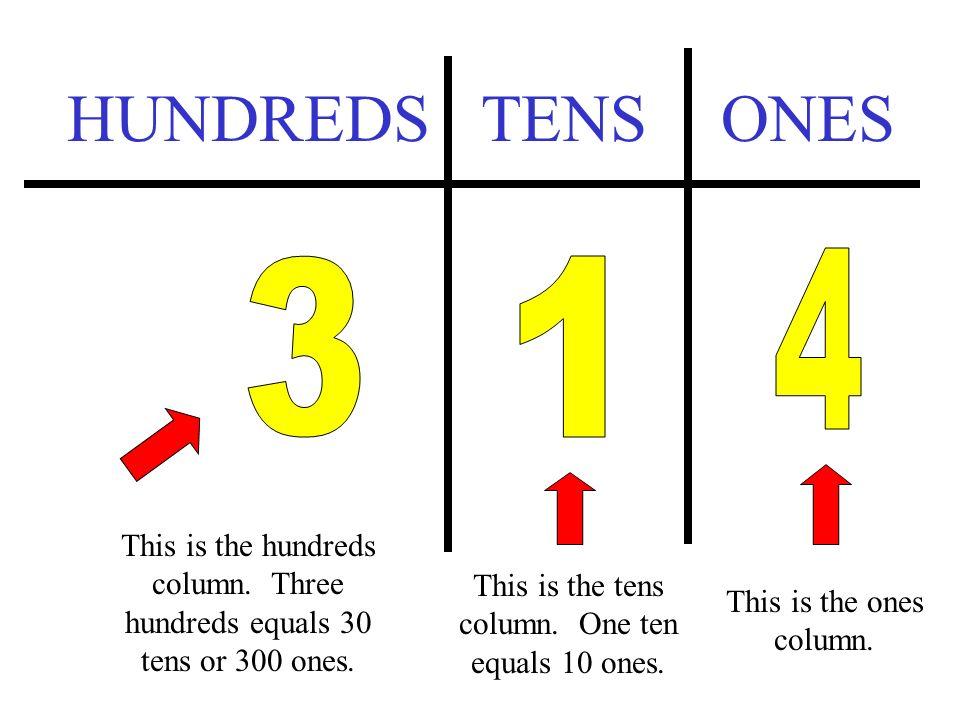 = 3 Hundreds 1 Ten 4 Ones