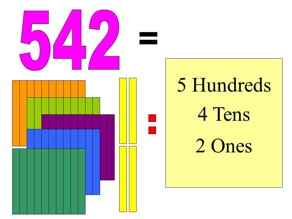 TENSONES This is the tens column. One ten equals 10 ones. This is the ones column. HUNDREDS This is the hundreds column. Three hundreds equals 30 tens