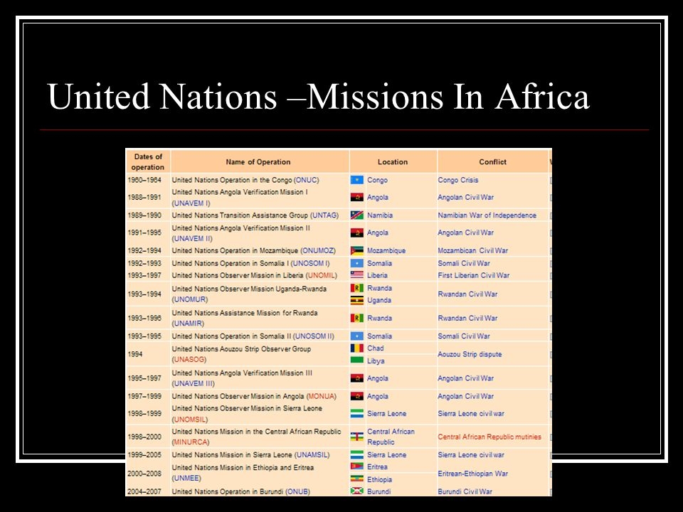United Nations – Missions In the Americas