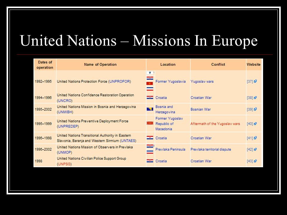 United Nations – Missions In Europe