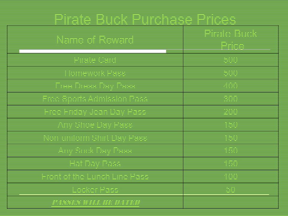 Pirate Buck Purchase Prices Name of Reward Pirate Buck Price Pirate Card500 Homework Pass500 Free Dress Day Pass400 Free Sports Admission Pass300 Free