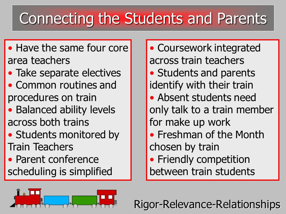 Rigor-Relevance-Relationships Have the same four core area teachers Take separate electives Common routines and procedures on train Balanced ability levels across both trains Students monitored by Train Teachers Parent conference scheduling is simplified Coursework integrated across train teachers Students and parents identify with their train Absent students need only talk to a train member for make up work Freshman of the Month chosen by train Friendly competition between train students Connecting the Students and Parents