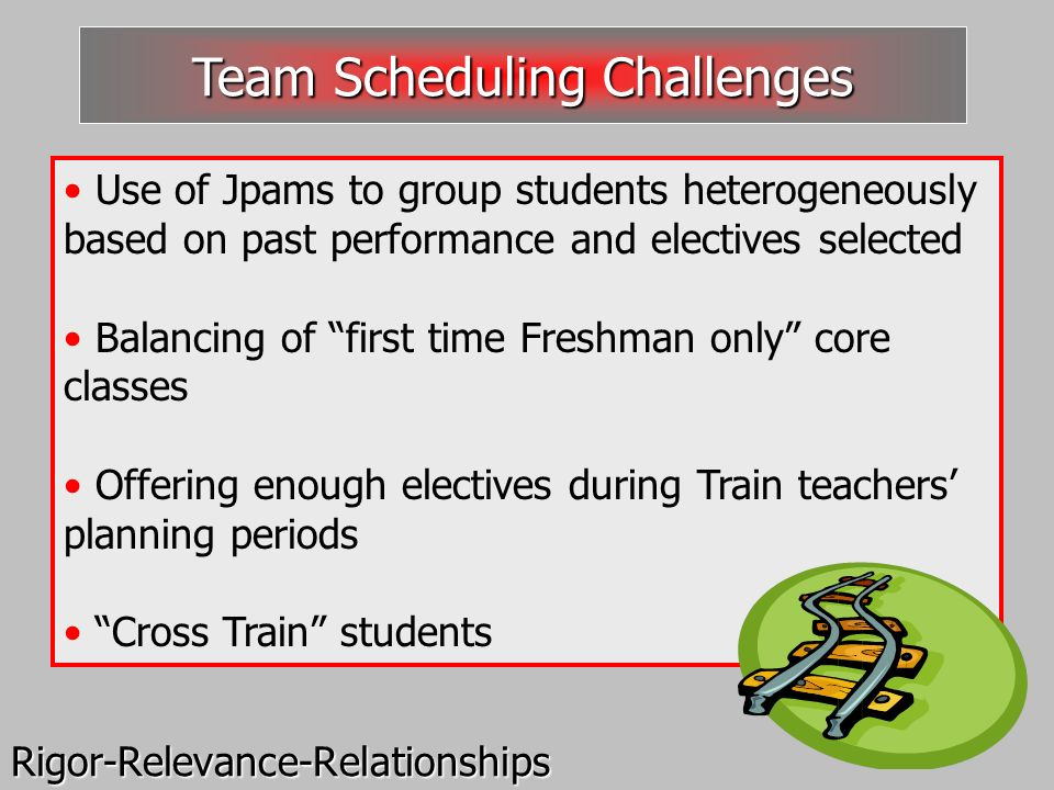 Rigor-Relevance-Relationships Use of Jpams to group students heterogeneously based on past performance and electives selected Balancing of first time Freshman only core classes Offering enough electives during Train teachers planning periods Cross Train students Team Scheduling Challenges