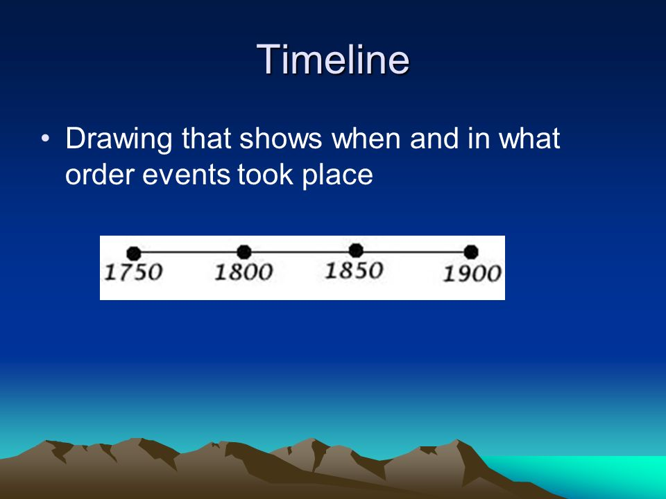 Timeline Drawing that shows when and in what order events took place