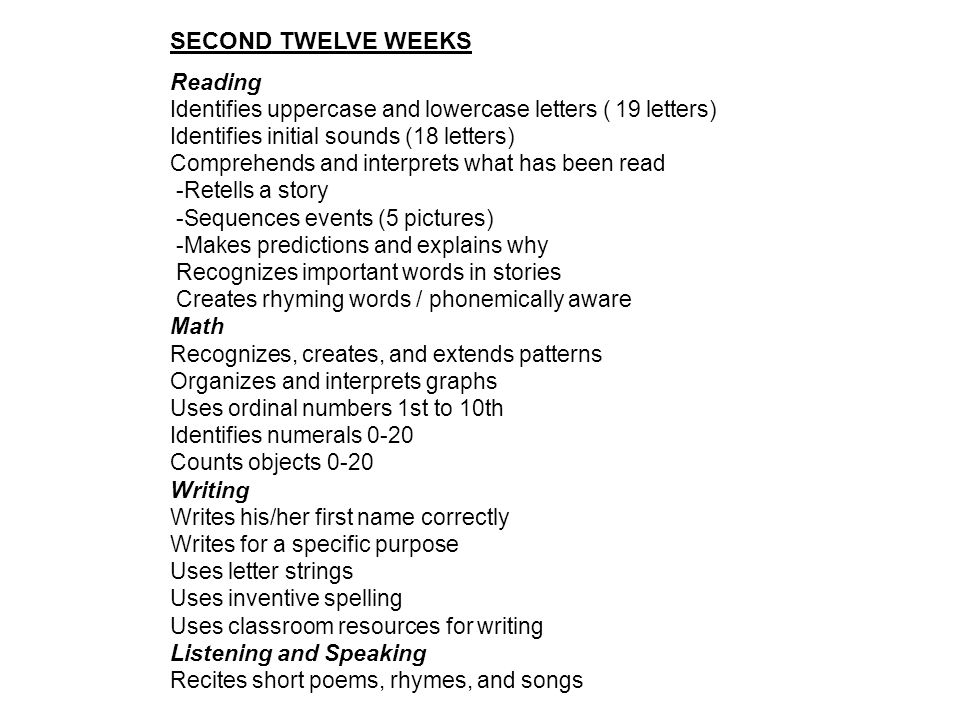 SECOND TWELVE WEEKS Reading Identifies uppercase and lowercase letters ( 19 letters) Identifies initial sounds (18 letters) Comprehends and interprets what has been read -Retells a story -Sequences events (5 pictures) -Makes predictions and explains why Recognizes important words in stories Creates rhyming words / phonemically aware Math Recognizes, creates, and extends patterns Organizes and interprets graphs Uses ordinal numbers 1st to 10th Identifies numerals 0-20 Counts objects 0-20 Writing Writes his/her first name correctly Writes for a specific purpose Uses letter strings Uses inventive spelling Uses classroom resources for writing Listening and Speaking Recites short poems, rhymes, and songs