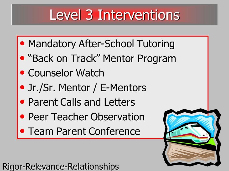 Mandatory After-School Tutoring Mandatory After-School Tutoring Back on Track Mentor Program Back on Track Mentor Program Counselor Watch Counselor Watch Jr./Sr.