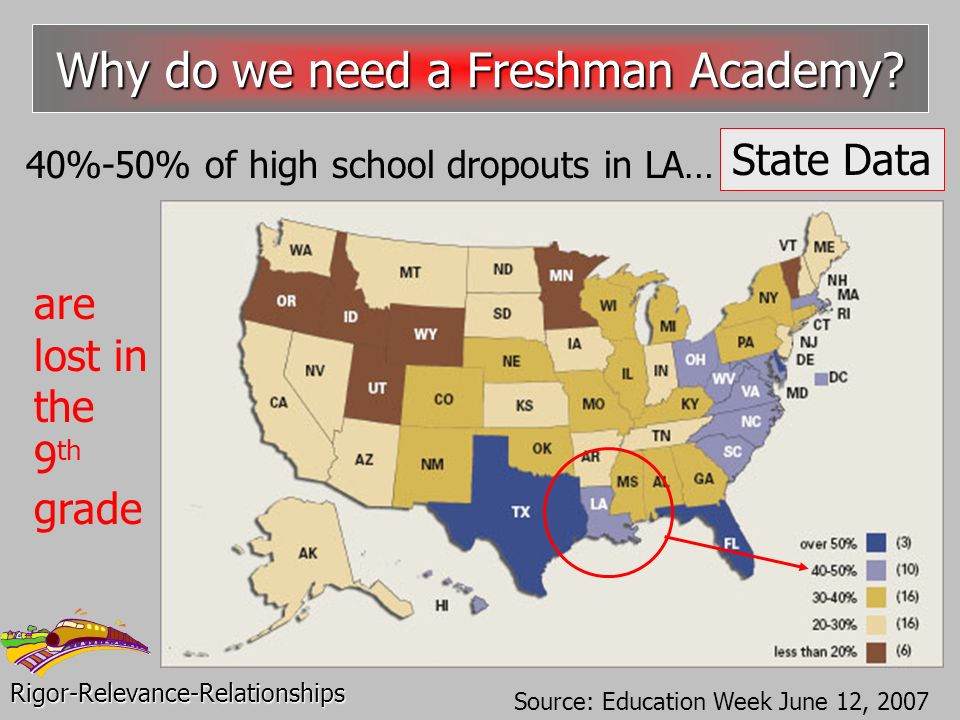 Why do we need a Freshman Academy? Rigor-Relevance-Relationships State Data Source: Education Week June 12, 2007 40%-50% of high school dropouts in LA