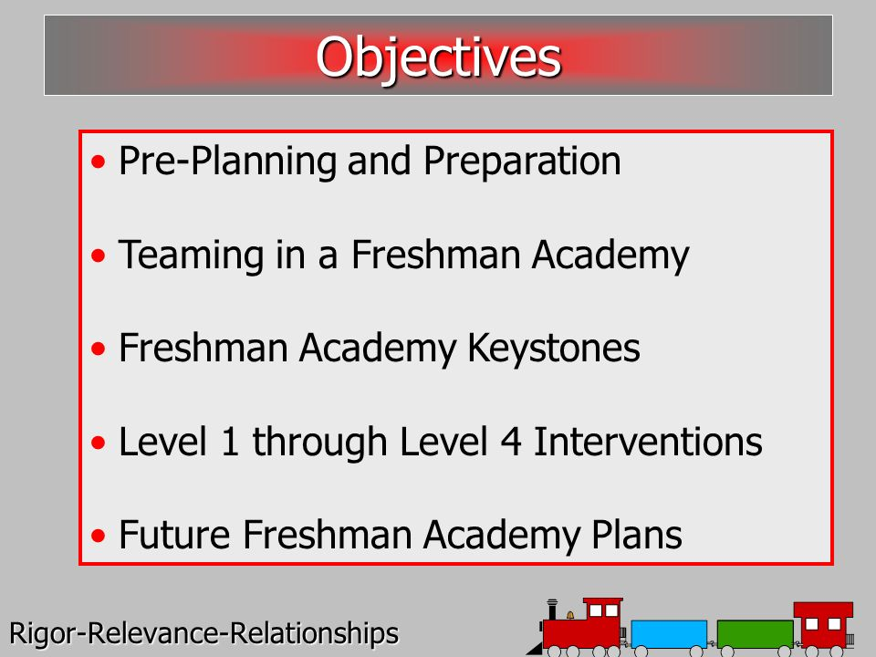 Pre-Planning and Preparation Teaming in a Freshman Academy Freshman Academy Keystones Level 1 through Level 4 Interventions Future Freshman Academy Pl