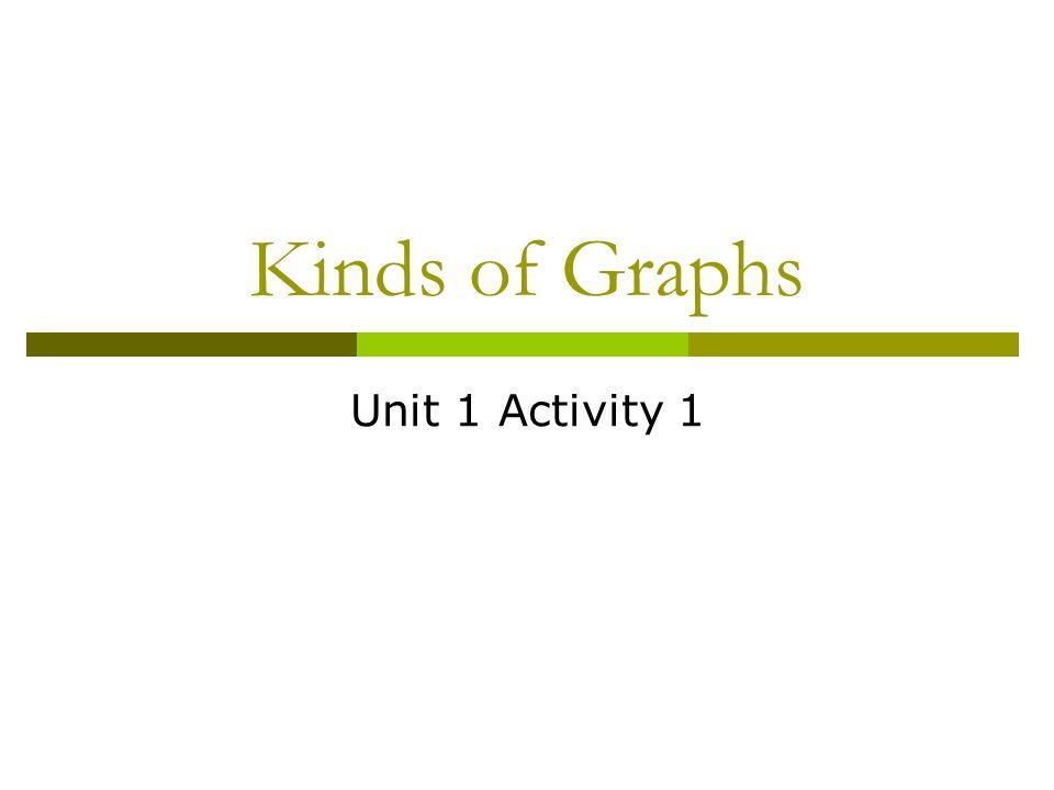 Kinds of Graphs Unit 1 Activity 1