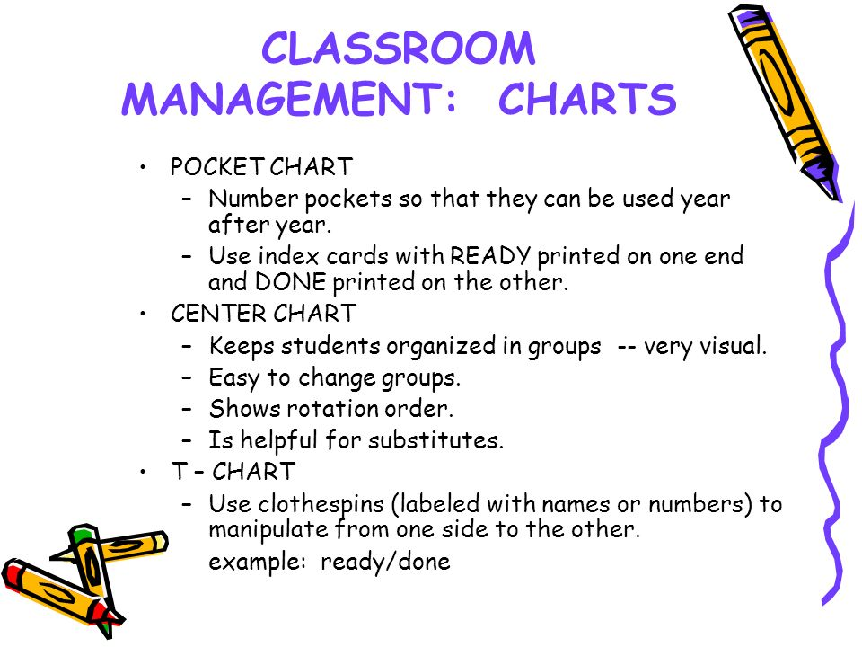 CLASSROOM MANAGEMENT: CHARTS POCKET CHART –Number pockets so that they can be used year after year. –Use index cards with READY printed on one end and